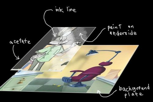 In the old process of cel animation, individual hand drawn cels are placed  and replaced upon a background plat… | How to draw hands, History of  animation, Animation