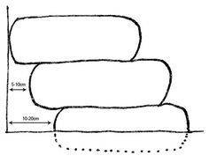 How To Build A Retaining Wall From Tyres The Rural Nz Retaining Wall Building A Retaining Wall Garden Retaining Wall