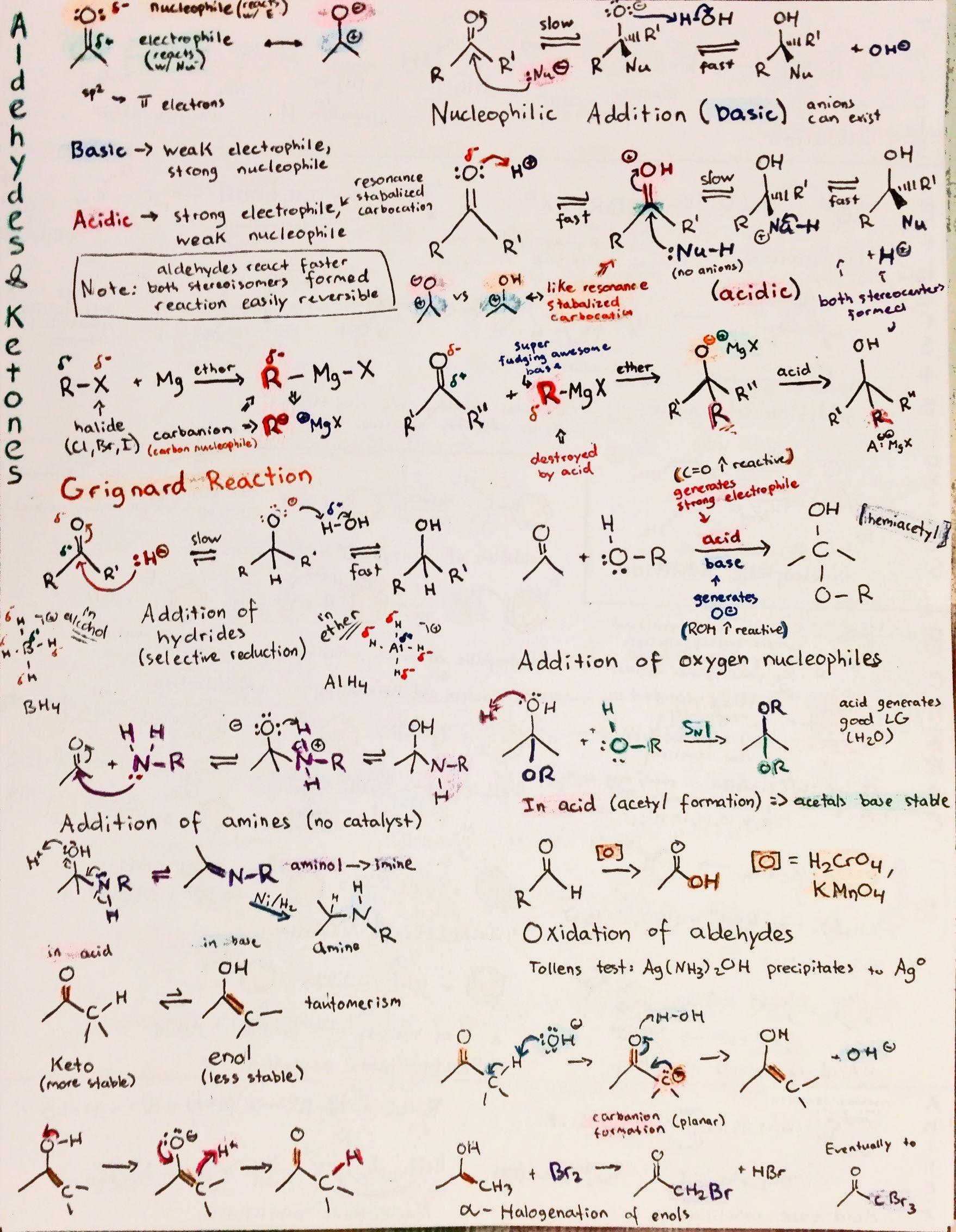 Chemistry Atoms Amp Molecules T