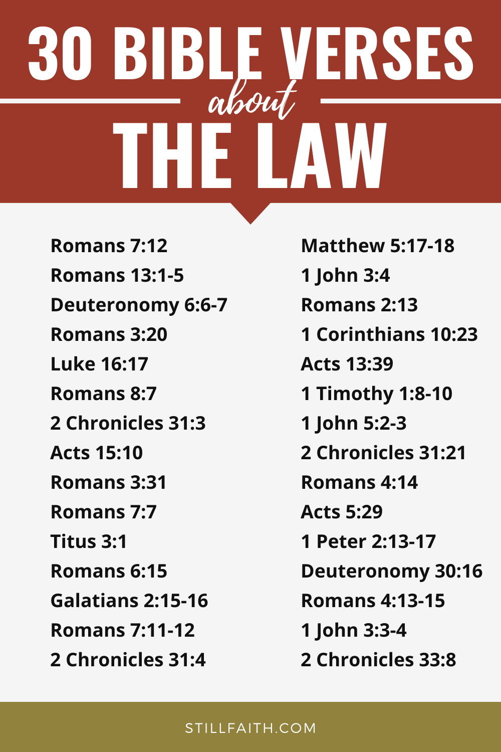 What Does the Bible Say about the Law?