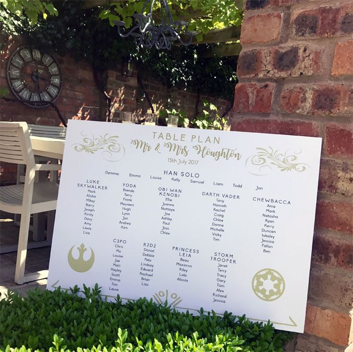 10 Eye-catching Wedding Table Plan Ideas In 2020