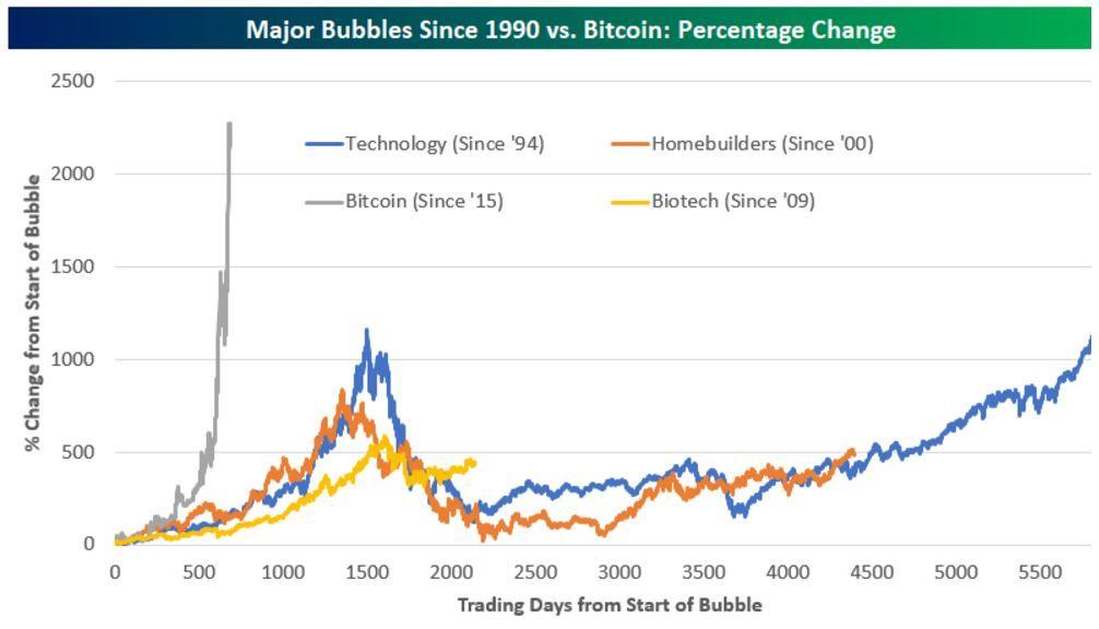 btc marketwatch bitcoin mi