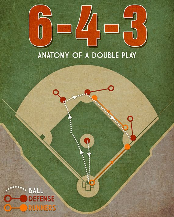 Baseball Double Play Diagram Wiring Diagram For Light Switch