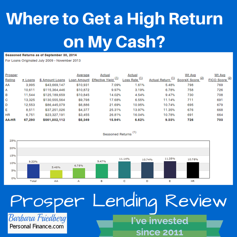 Where To Get A High Return On My Cash Investing Money Where To