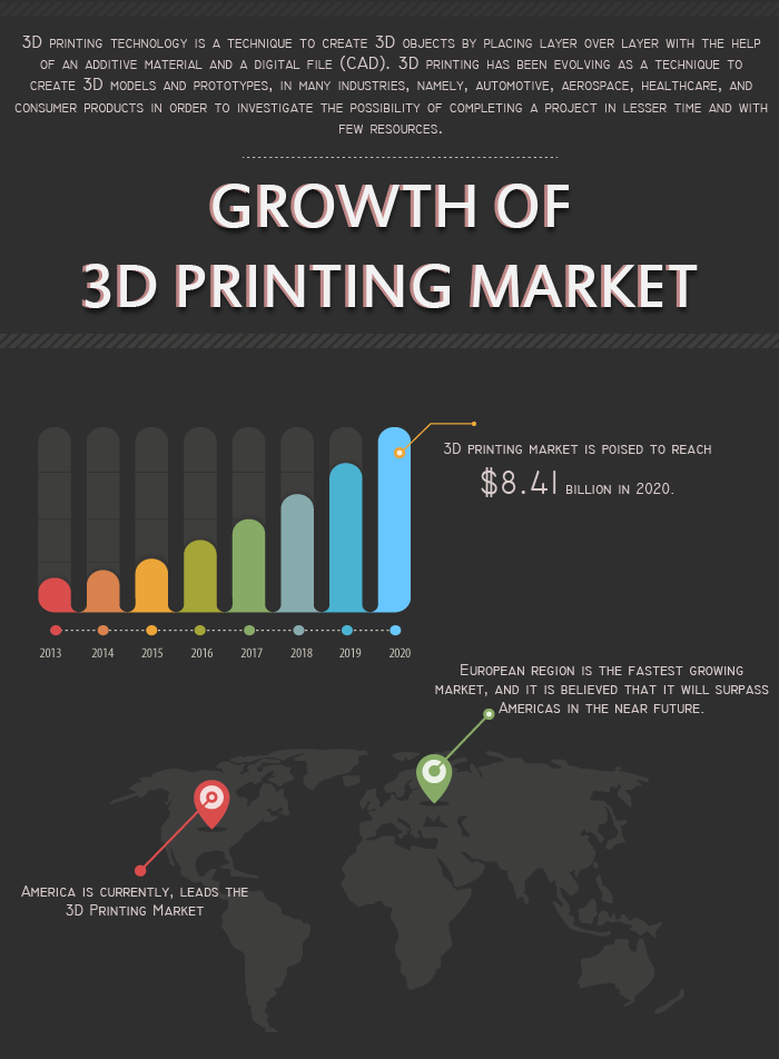 Pin By 3d Printing Ideas On 3d Printing Business Pinterest 3d