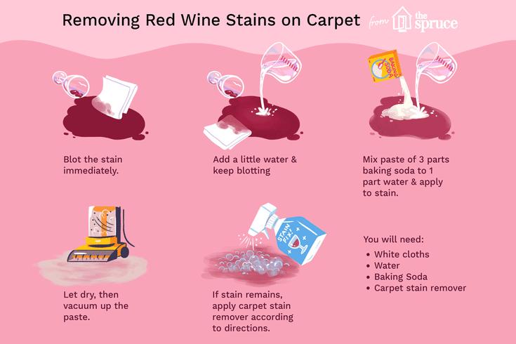 f2b522636b1534847a55d6e2f56ce65a - How To Get Red Wine Out Of White Blanket