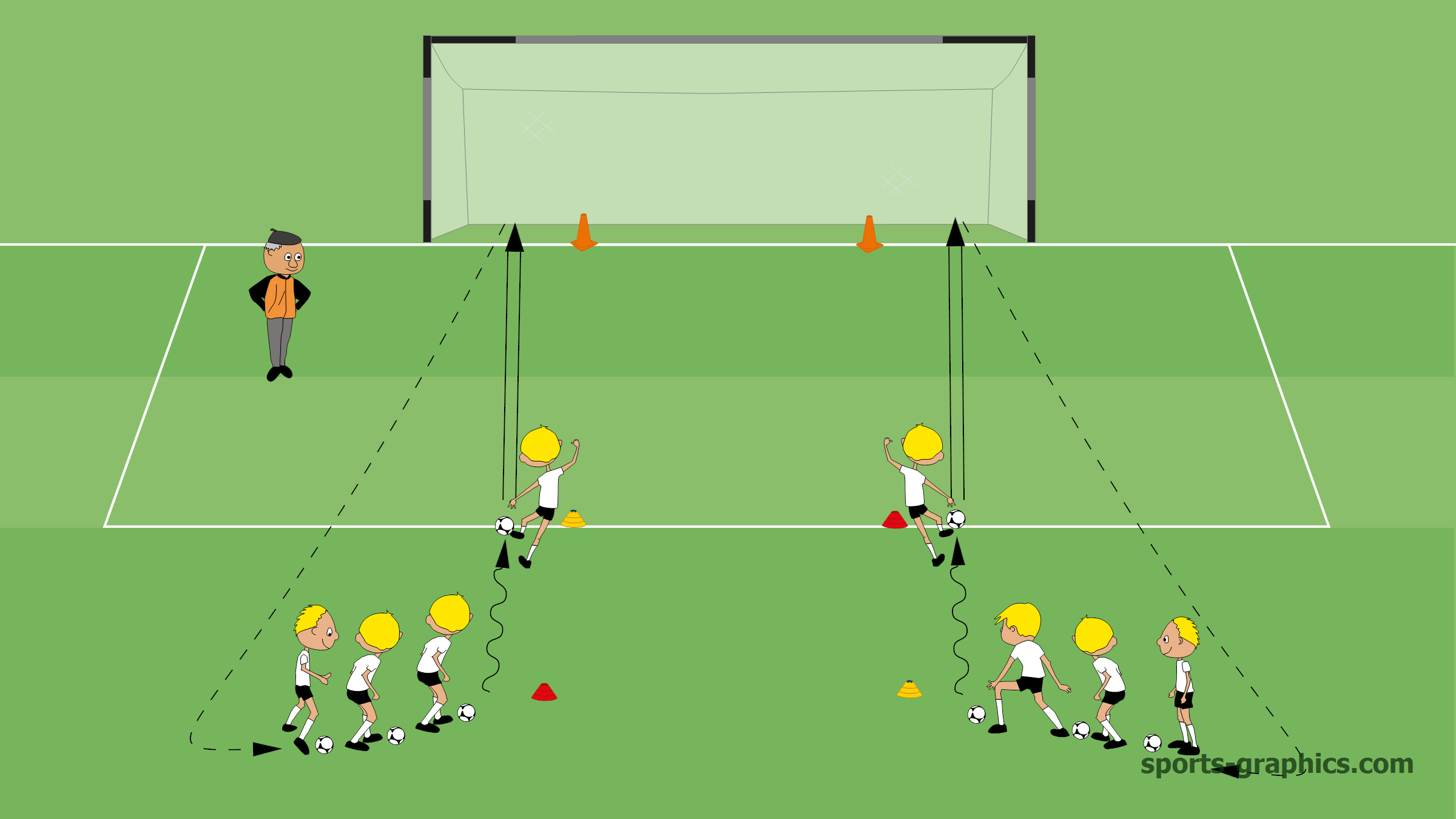 4 Soccer Shooting Drills for Youth Players Soccer