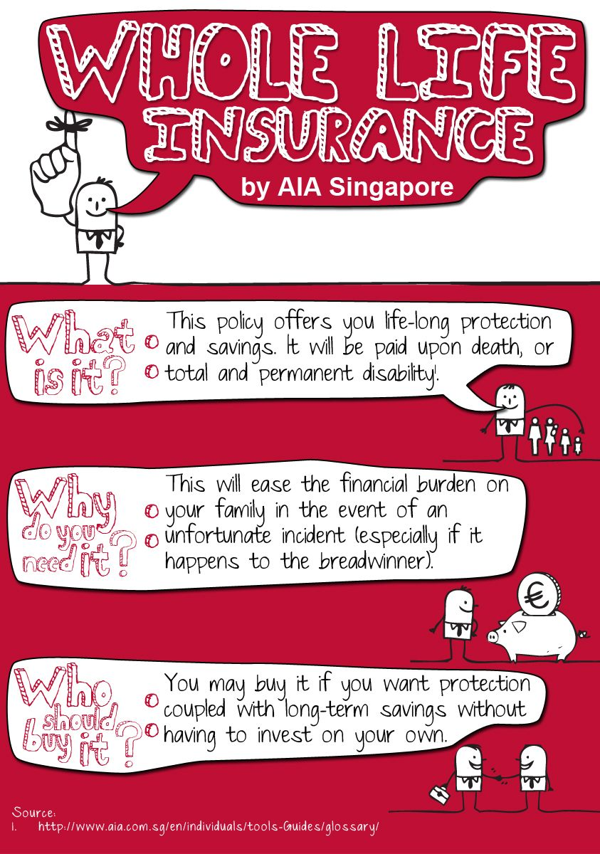 Whole Life Insurance By Aia Singapore Whole Life Insurance Life
