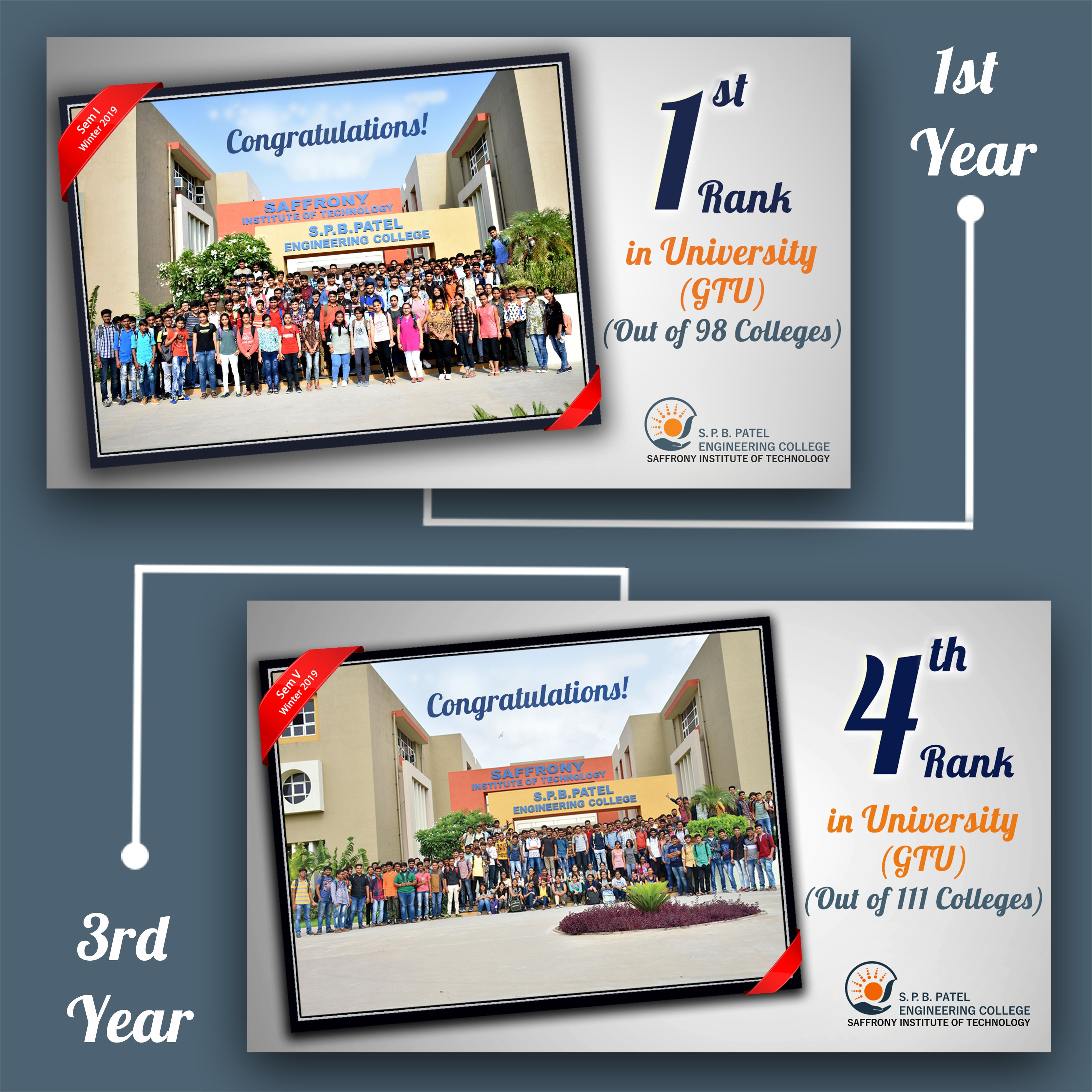 Pin On Achievements Saffronyinstitute