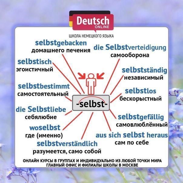 Deutsche in 2020 Deutsch lernen, Deutsch, Deutsch online