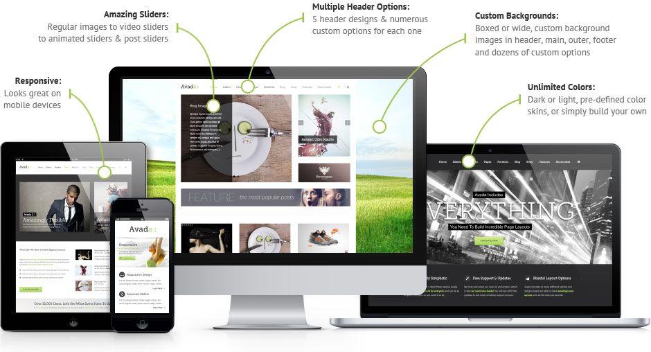 Avada Wordpress Theme Avada Freelance Web Design