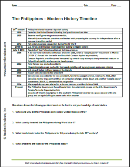 the philippines modern world history timeline worksheet free to
