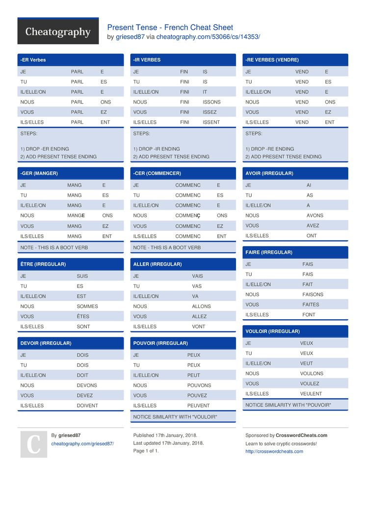 Present Tense French Cheat Sheet By Griesed87 Http Www Cheatography Com Griesed87 Cheat Sheets Present French Tenses French Verbs Conjugation French Basics [ 1061 x 750 Pixel ]