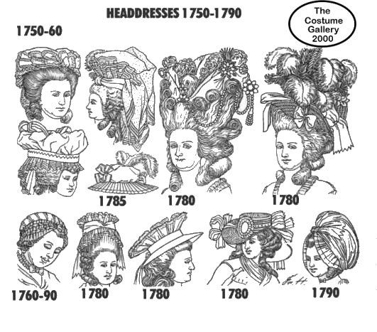 THE HANDBOOK OF GERMAN DRESS- Hair & Headdress 1500s-1700s