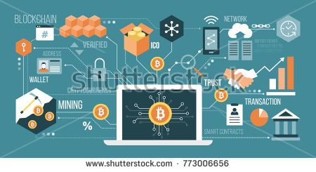 How is a cryptocurrency safeguareded what technology is used