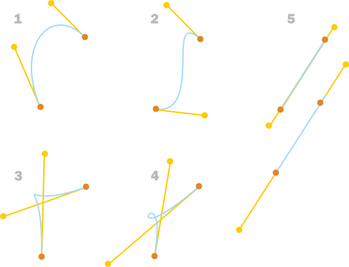 Bezier Curves Tutorial | Learn: Unity 3D in 2019 | Game programming