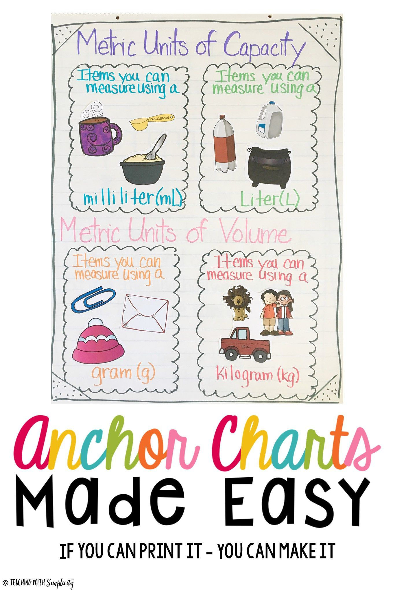 Metric Units of Capacity and Volume Anchor Chart - Mandy Neal   Measurement  anchor chart [ 2048 x 1366 Pixel ]
