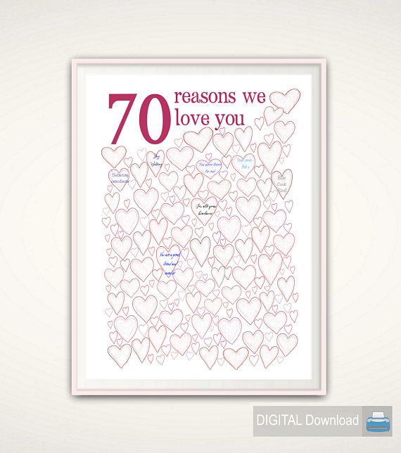 70th Birthday Gift For Mom