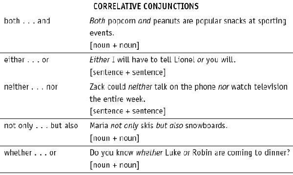 worksheet: Correlative Conjunctions Worksheets Review With Key ...