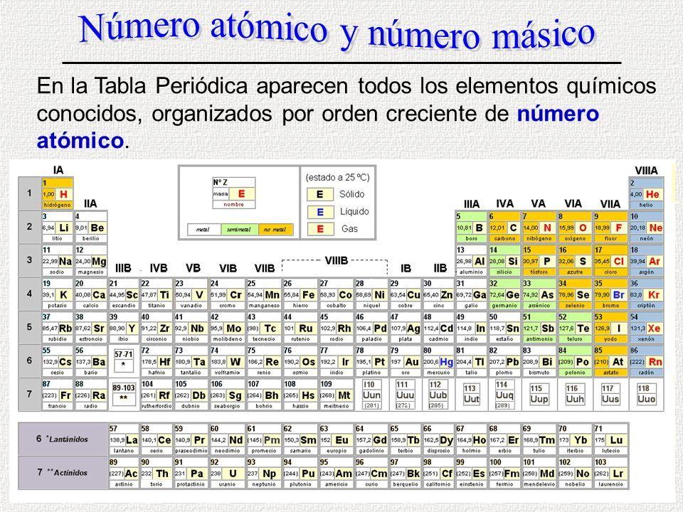 Resultado de imagen para tabla periodica 2017 numero atomico resultado de imagen para tabla periodica 2017 numero atomico numero masa urtaz Images