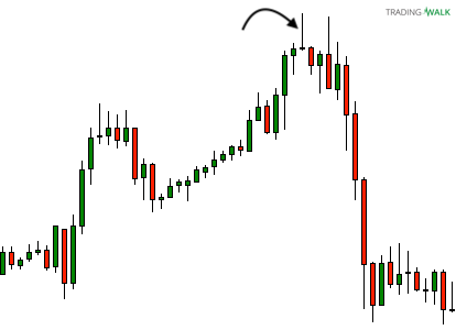 Inverted hammer forex
