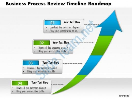 0514 business process review timeline roadmap 4 stage powerpoint slide template slide01
