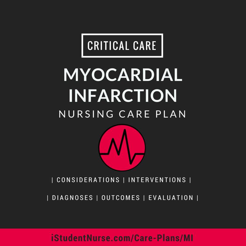 nursing interventions for myocardial infarction