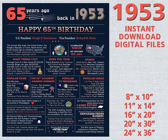 65th Birthday Sign For Party Decoration Dark Blue Background 65 Gifts USA Facts 1953 Ch