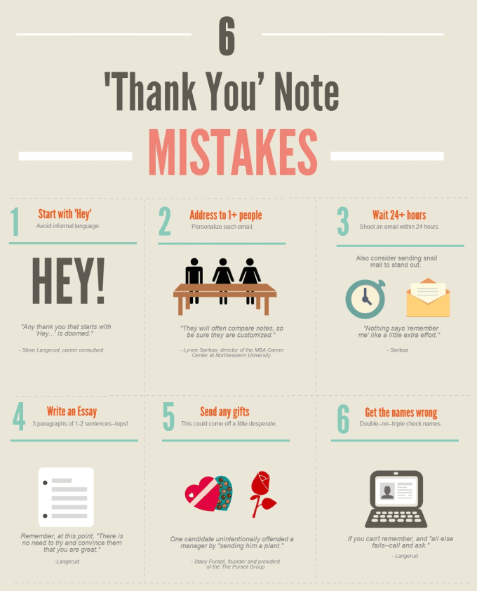 deliver a thank you note to follow your interview business writing