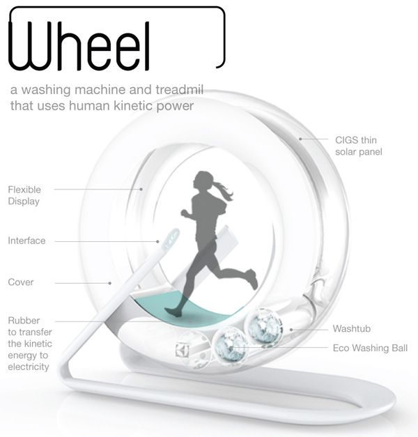 Exercise Bike That Washes Clothes: #Washing Machine By Si Hyeong Ryu