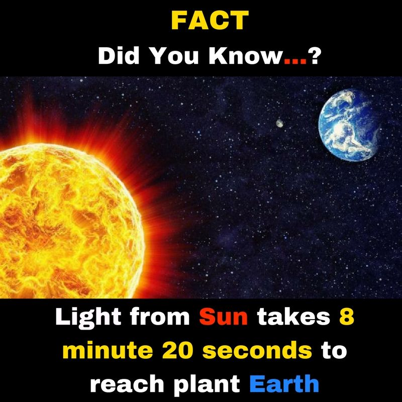 Science Facts About Earth: #Facts #DidYouKnow #Sun #Earth #Light #Time #did #you