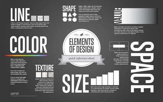 1.cheat sheet wallpaper for web designers and developers