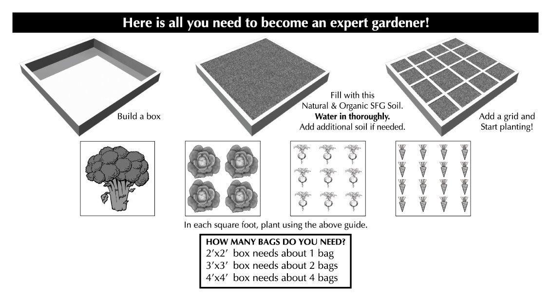 f2c1c2e864de83f18c2423cb8e90d272 - Square Foot Gardening Mix Home Depot