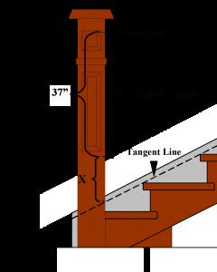 Best Newel Post Height Calculating Handrail Newel Post 400 x 300
