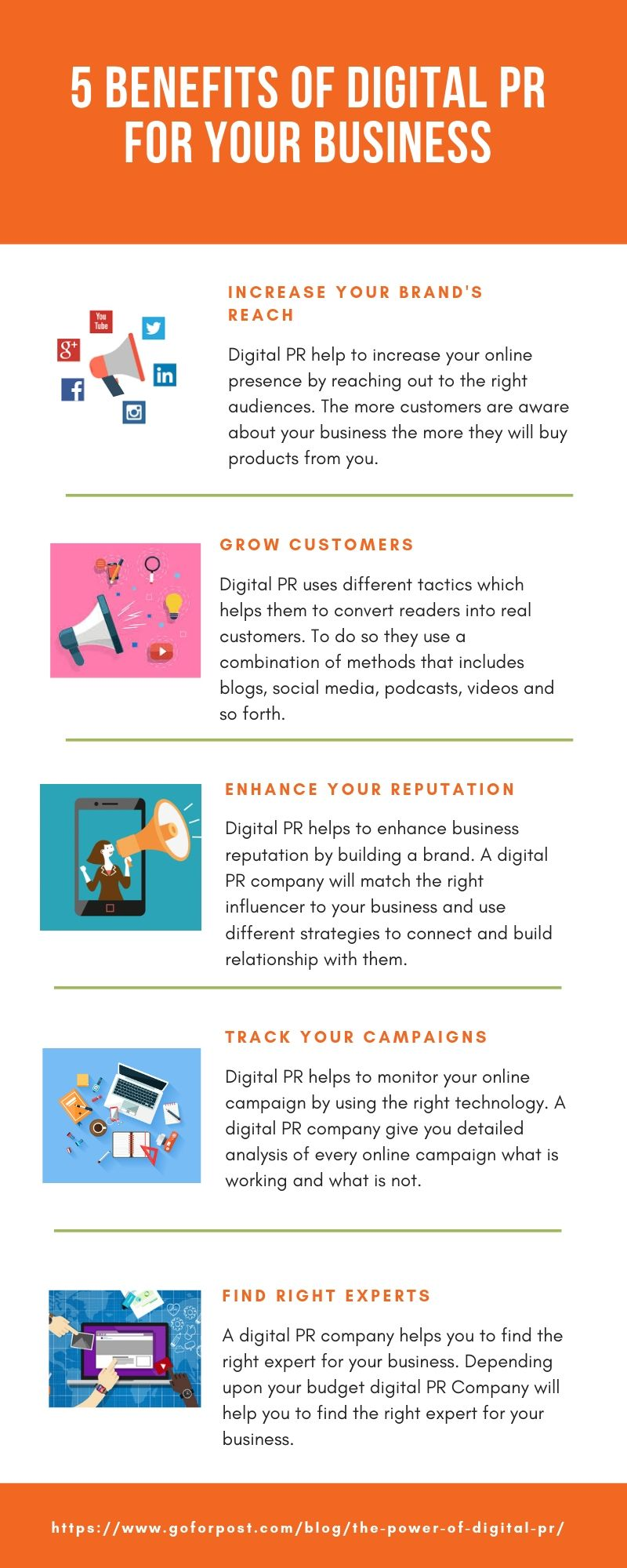 Benefits of Digital PR for your Business Digital, What