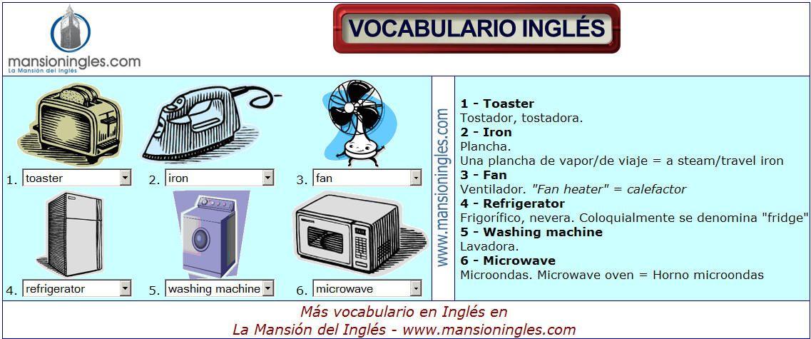 Vocabulario En Ingles De Electrodomesticos Vocabulario