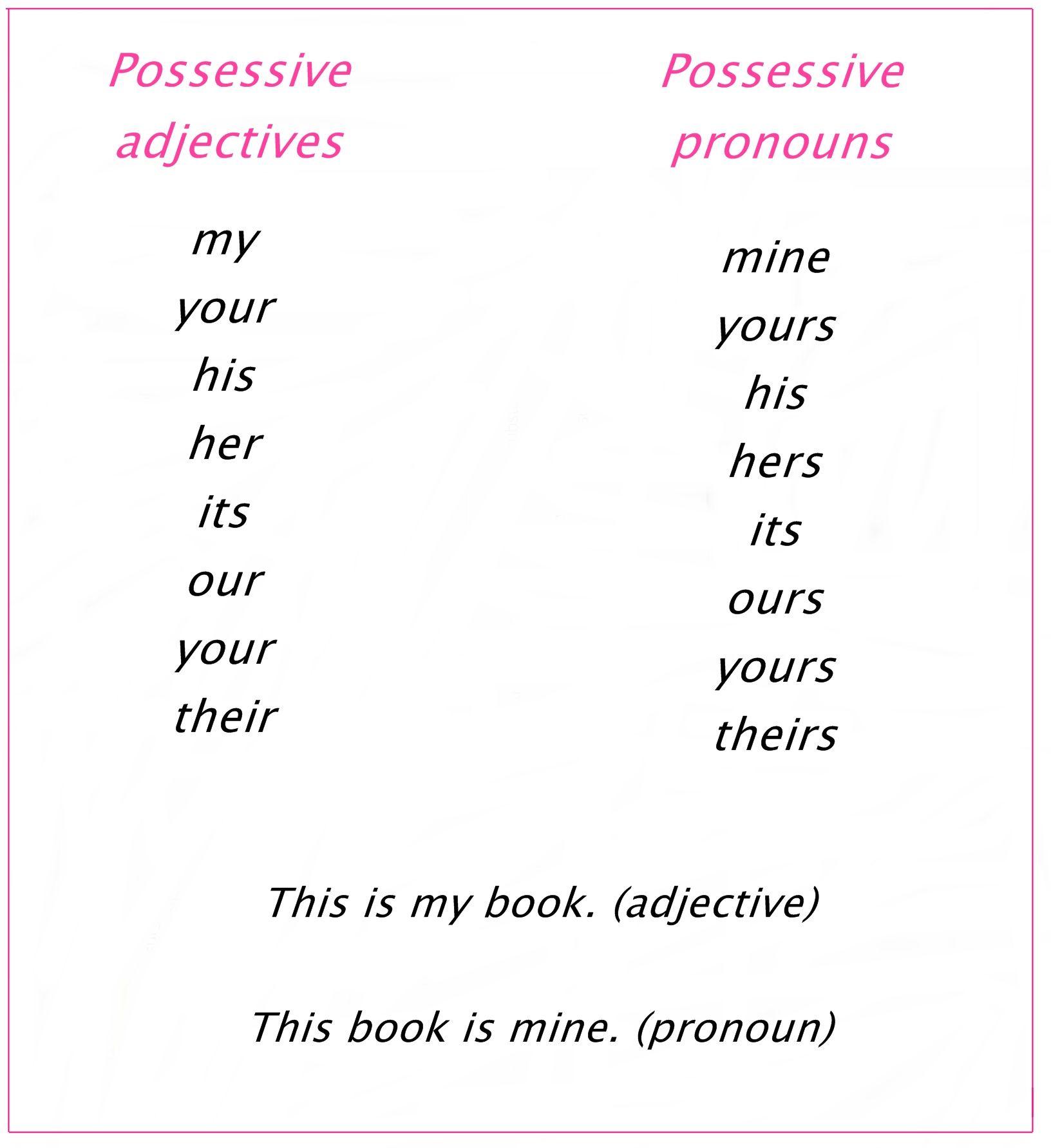 possessive determiners and pronouns exercises pdf