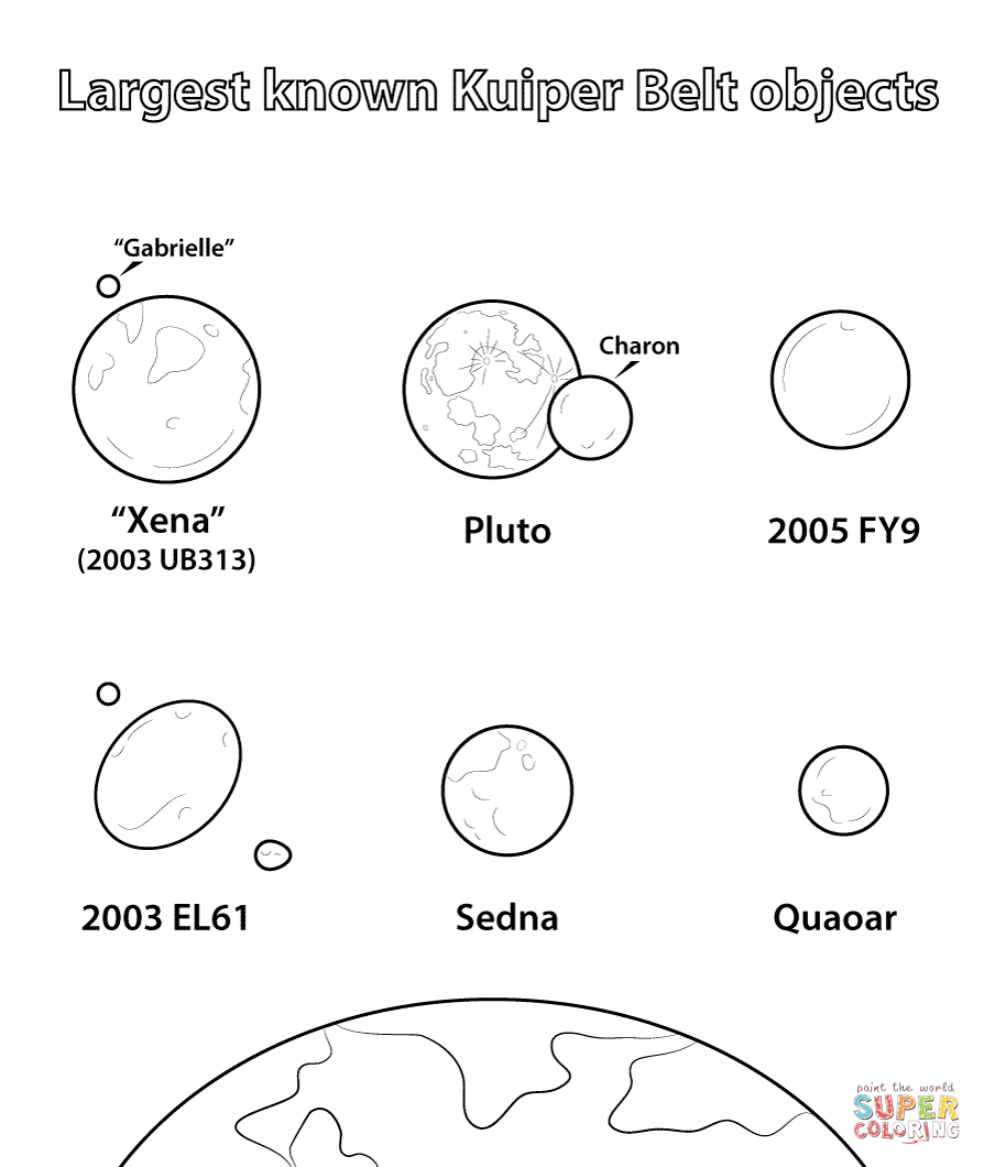 Dwarf Planets Coloring Pages Png 894 1060 Planet Coloring Pages Solar System Coloring Pages Dwarf Planet