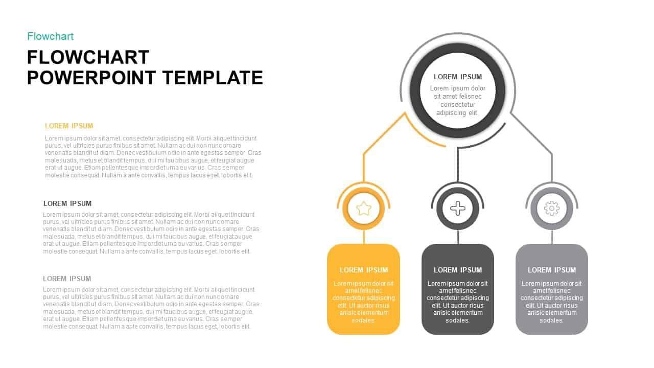 Flowchart Powerpoint Template Showcase A Dynamic Process Flow Presentation Using The Flowchart Powerpoint In 2020 Flow Chart Template Flow Chart Powerpoint Templates