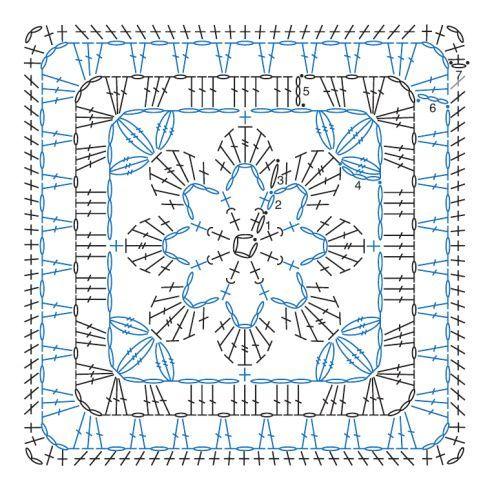 flower granny chart | Die besten 10 Ideen zu Flower Granny Square auf Pinterest | Omas ... #grannysquares