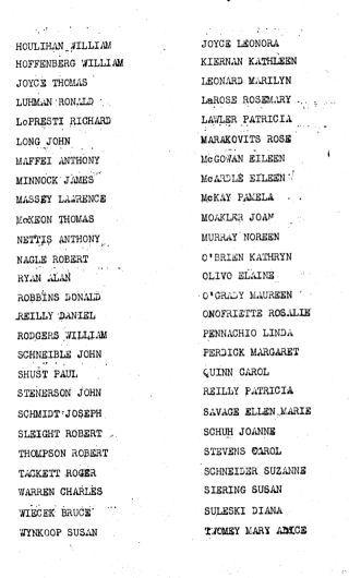 St Brendan Kindergarten Graduation Program, June , 1949 - List of - graduation program