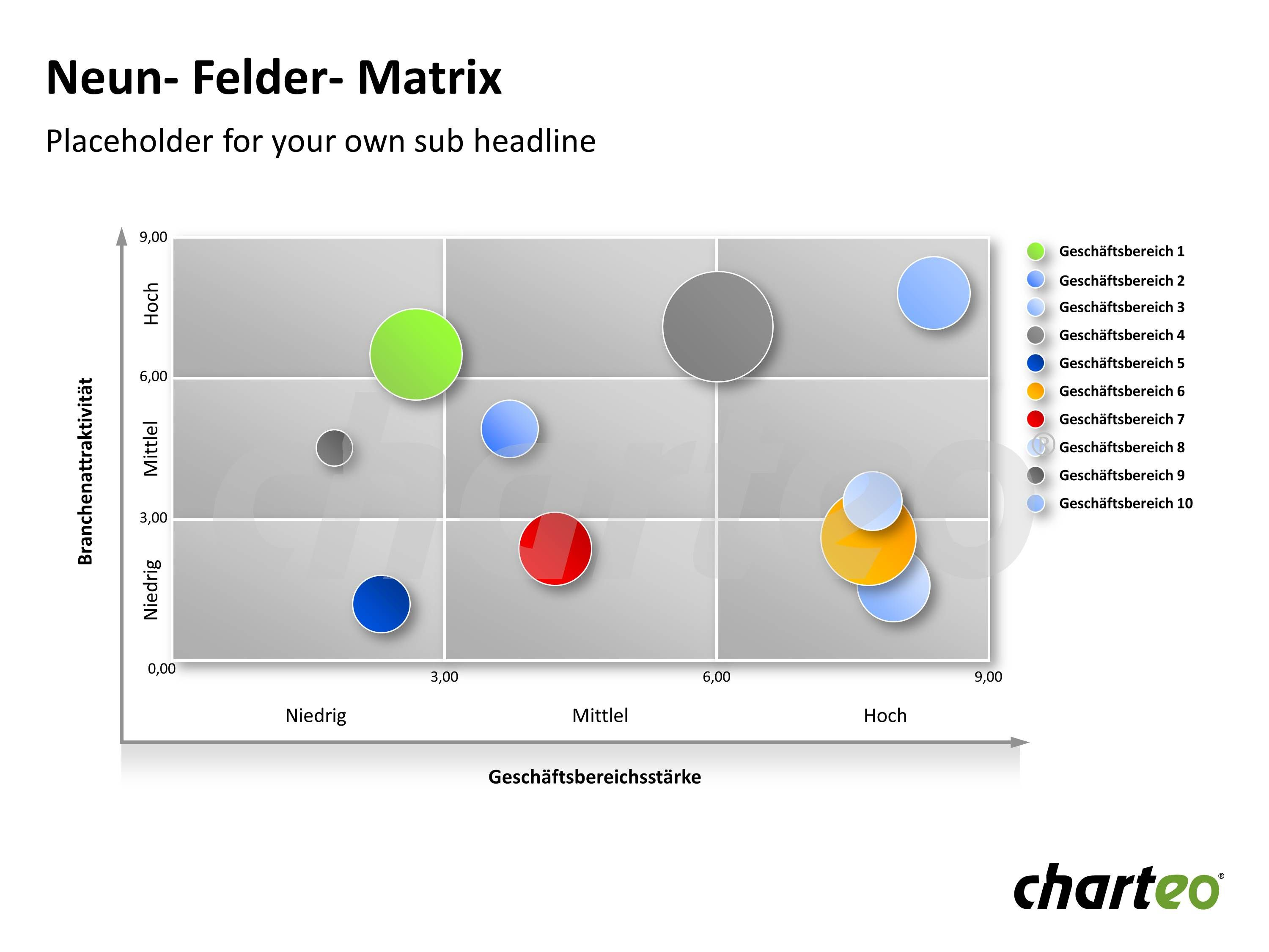 Use our GE Matrix template for PowerPoint which gives you the ...