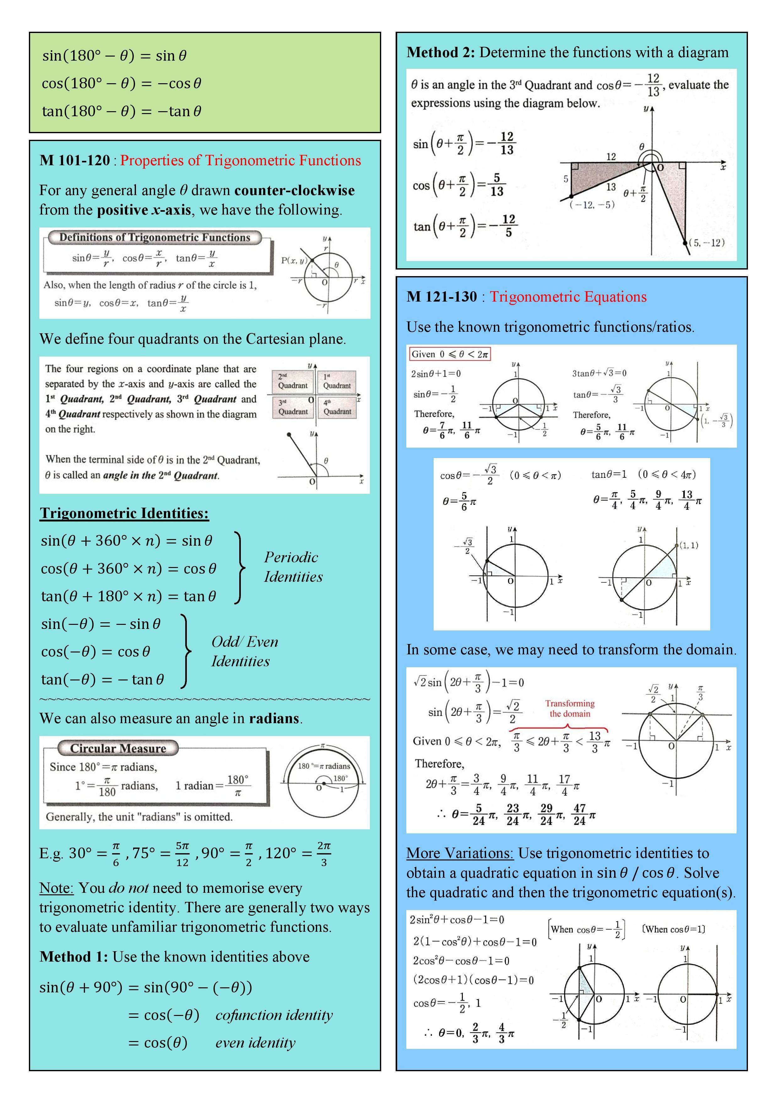 Note Summary 4 Math Notes Kumon Math Trigonometric Functions [ 3508 x 2481 Pixel ]