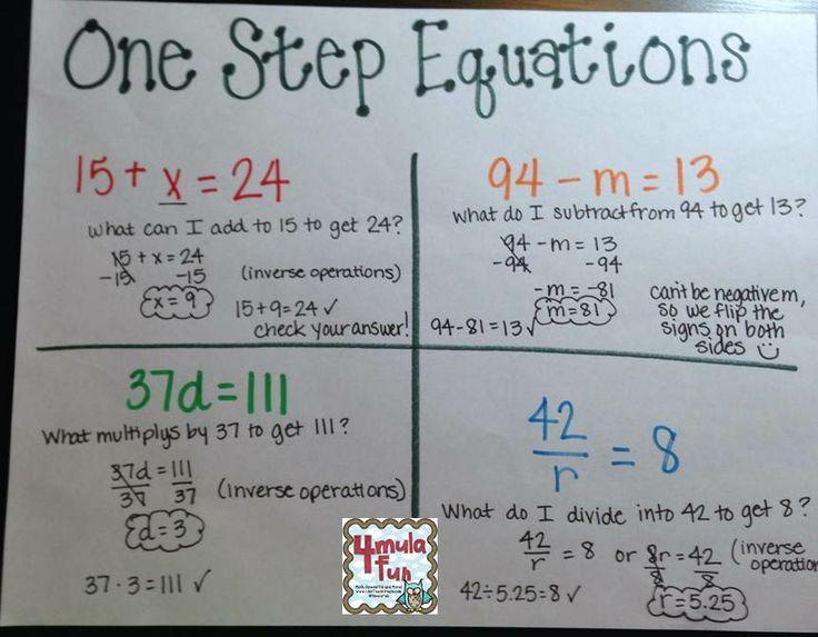 4mula Fun! :): One Step Equations Anchor Chart | Anchor Charts for ...