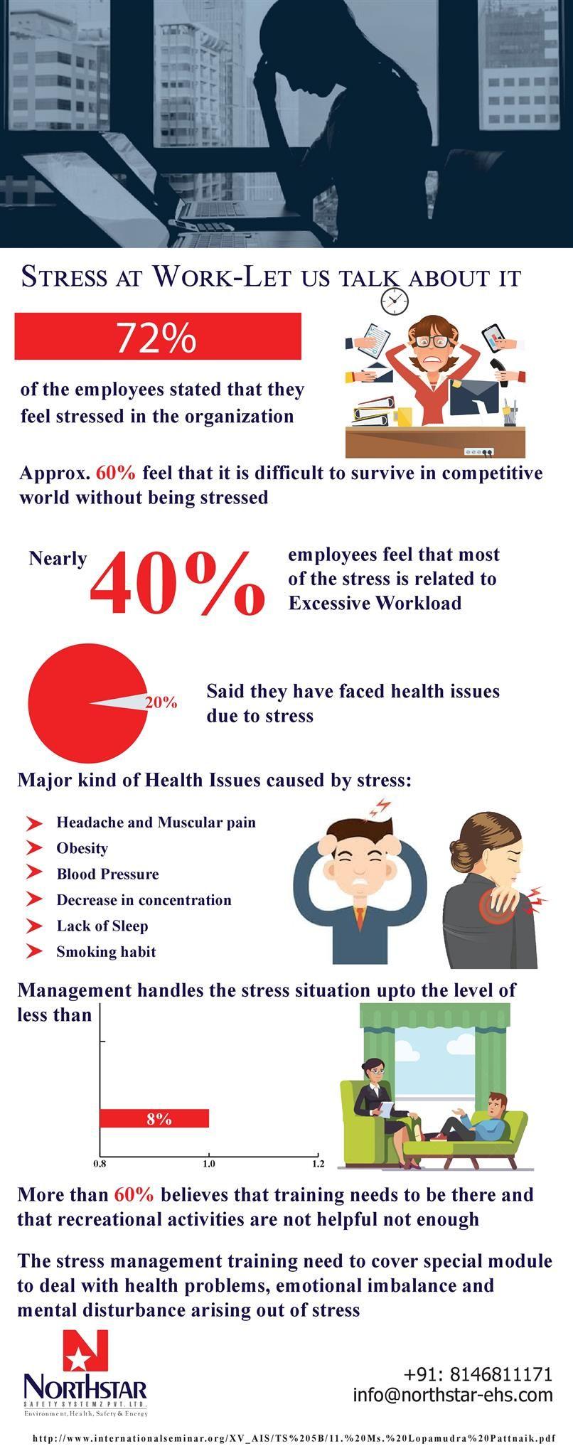 northstar behavioral health staff