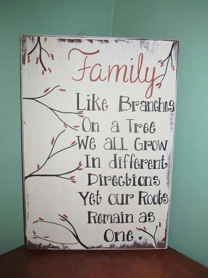 Family Wall Art