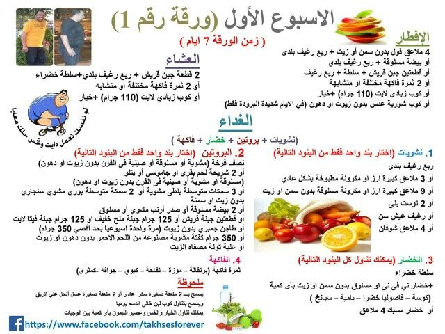 Pin By Vintage Cottage On Arabian Food Healthy Nutrition Plan Diet Loss Health Diet