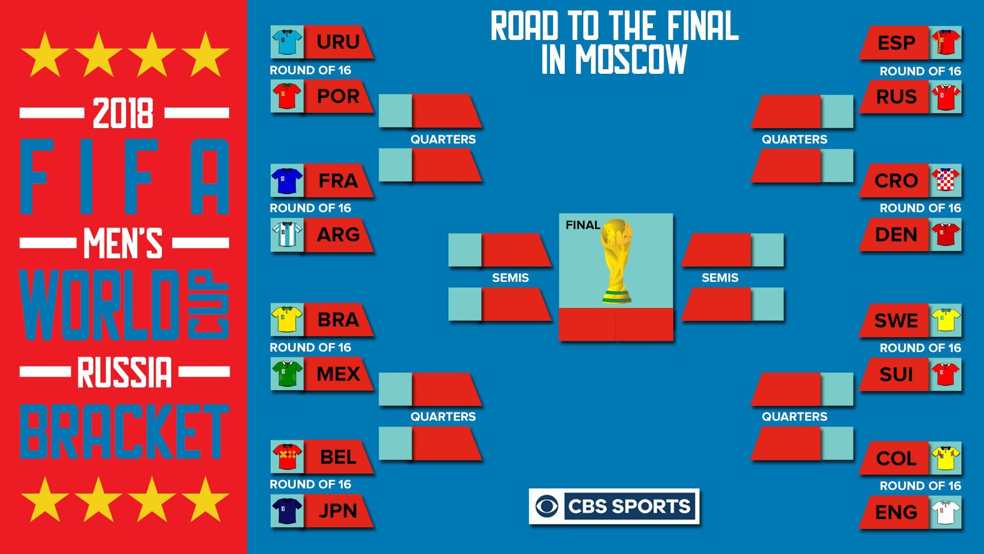 World Cup Bracket Set As Knockout Rounds Begin On Saturday World Cup Fifa World Cup Russia World Cup