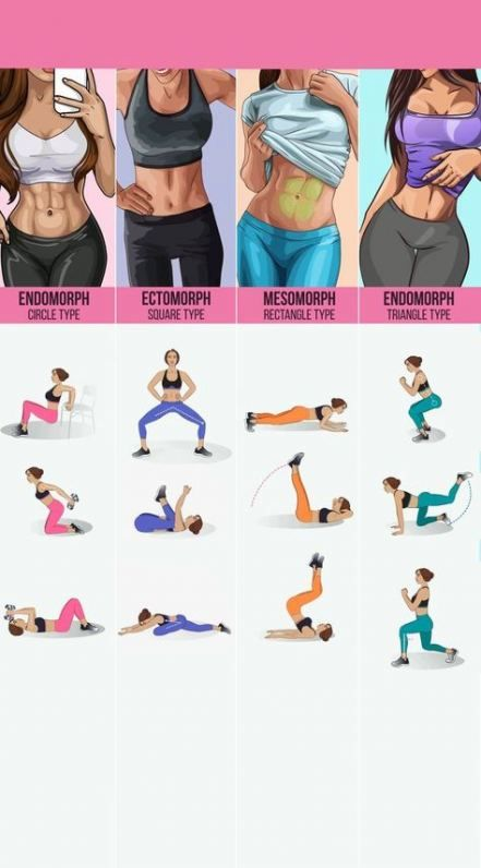 Fitness abs challenge weights 32+ ideas #fitness