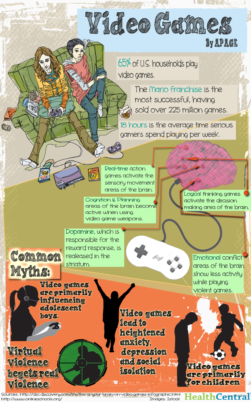 Pin on Video Game Violence in The Media